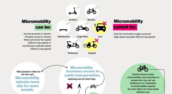 Eigen fietspad eerst past niet meer in tijden van Light Individual Transport