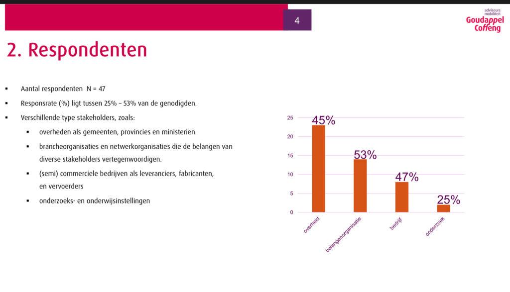 Resultaten online consultatie nationale toetsingskader voor LEV's
